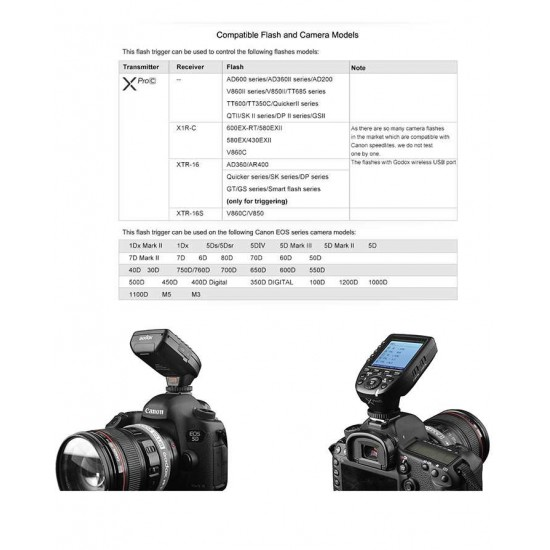 Flash Triggers Godox Xpro-C Xpro C Transmitter Trigger for Flash Support E-TTL II Auto for Canon Camera